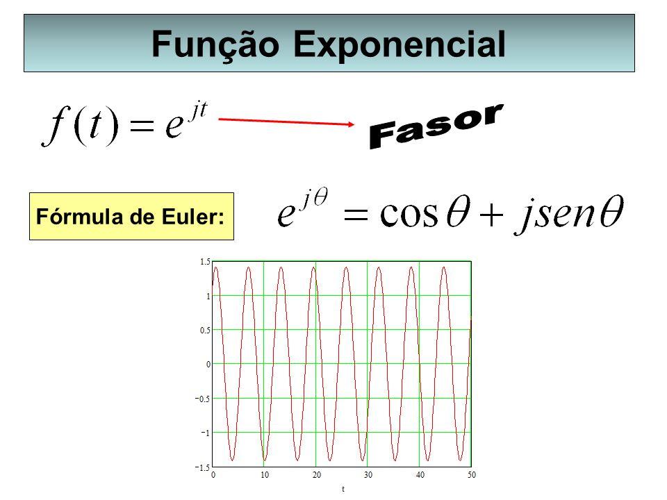Função Exponencial Fasor Fórmula de Euler: