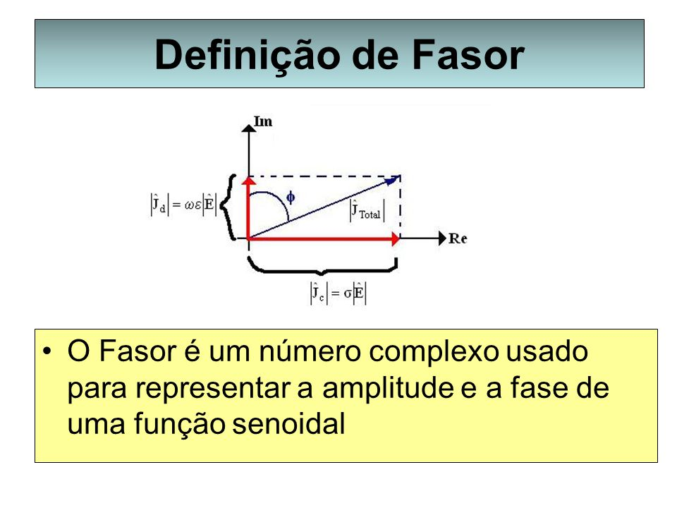 Definição de Fasor O Fasor é um número complexo usado para representar a amplitude e a fase de uma função senoidal.