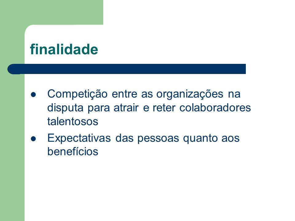 finalidade Competição entre as organizações na disputa para atrair e reter colaboradores talentosos.