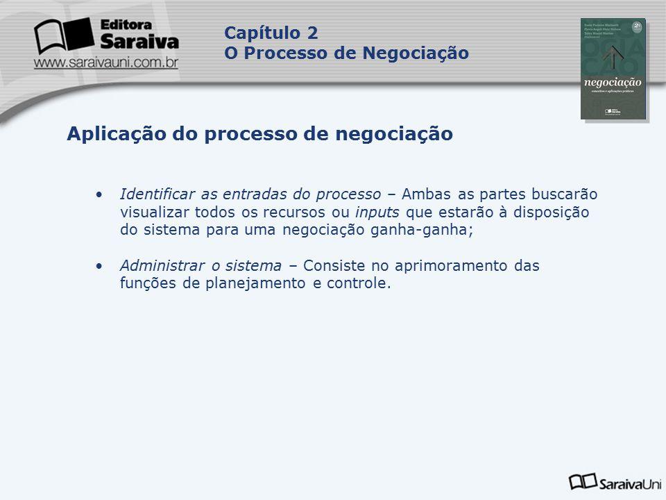 Aplicação do processo de negociação