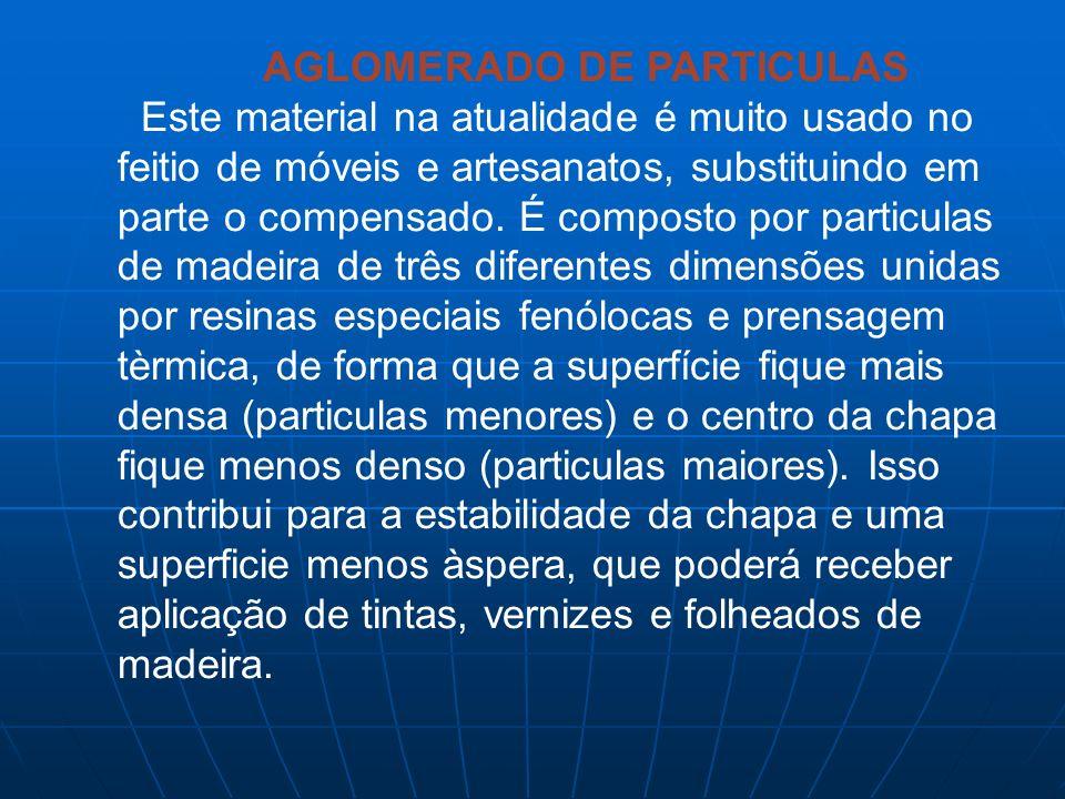 AGLOMERADO DE PARTICULAS