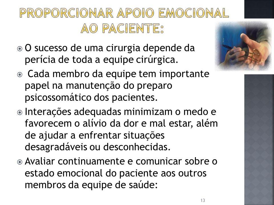 Proporcionar apoio emocional ao paciente: