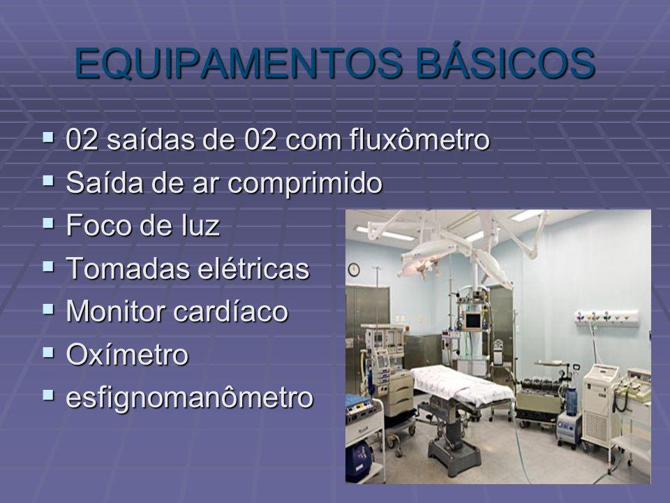 EQUIPAMENTOS BÁSICOS 02 saídas de 02 com fluxômetro