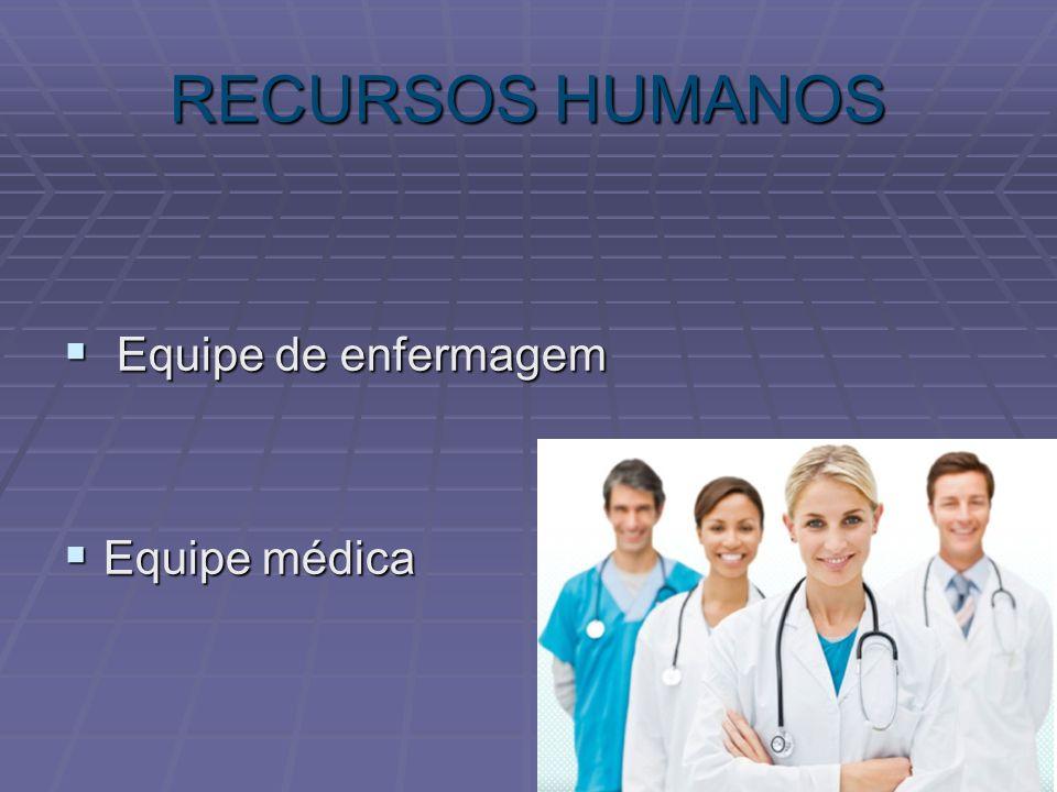 RECURSOS HUMANOS Equipe de enfermagem Equipe médica