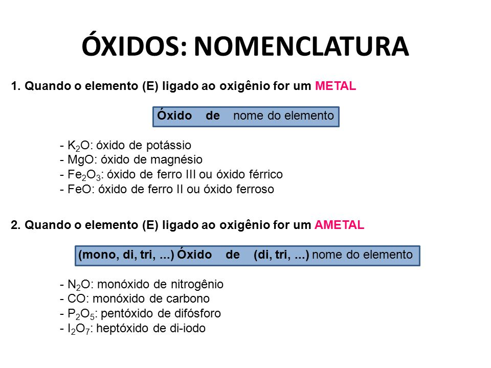 ÓXIDOS: NOMENCLATURA 1. Quando o elemento (E) ligado ao oxigênio for um METAL. Óxido de nome do elemento.