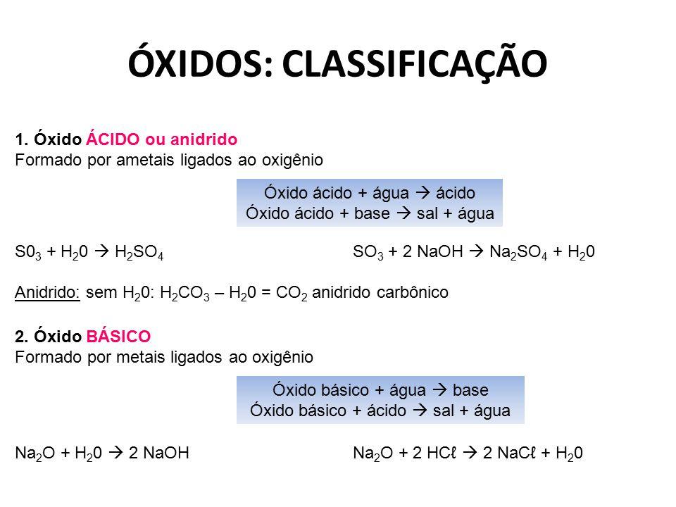 ÓXIDOS: CLASSIFICAÇÃO