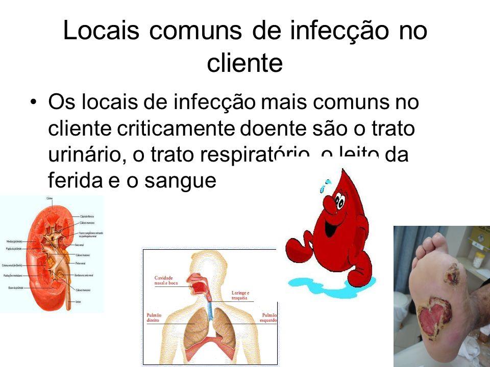 Locais comuns de infecção no cliente