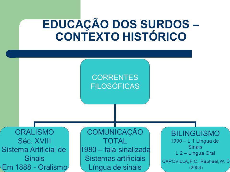 EDUCAÇÃO DOS SURDOS – CONTEXTO HISTÓRICO