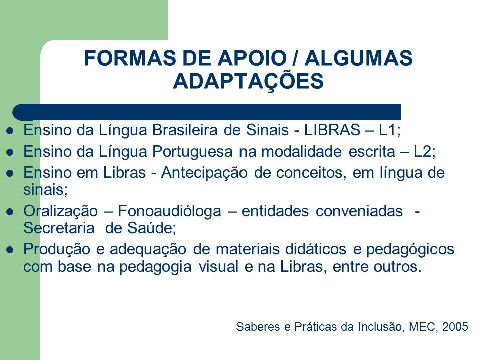 FORMAS DE APOIO / ALGUMAS ADAPTAÇÕES