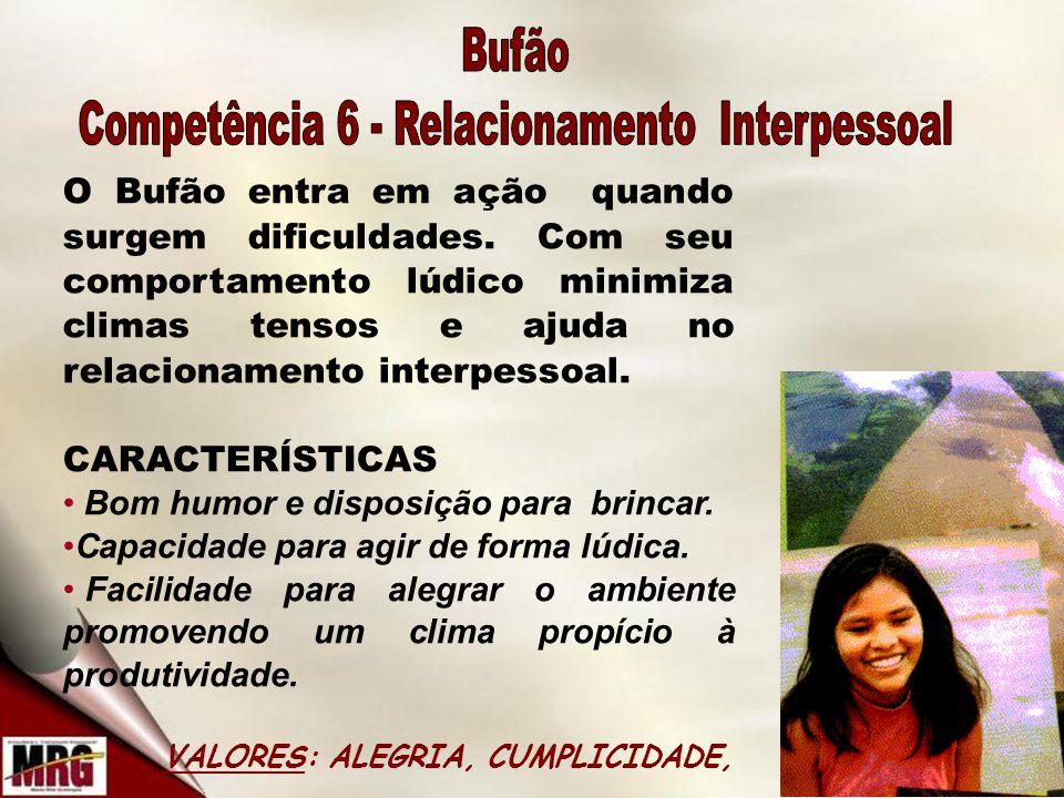 Competência 6 - Relacionamento Interpessoal