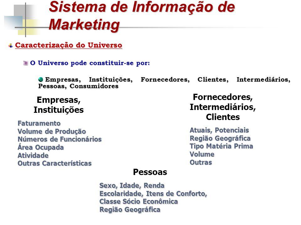 Fornecedores, Intermediários, Clientes Empresas, Instituições