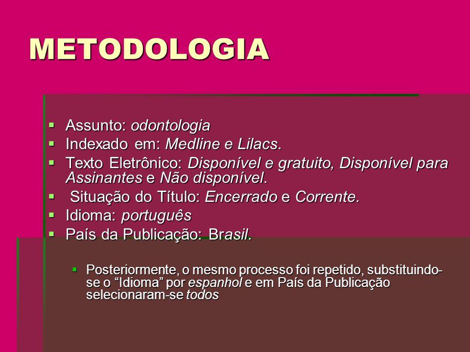 METODOLOGIA Assunto: odontologia Indexado em: Medline e Lilacs.