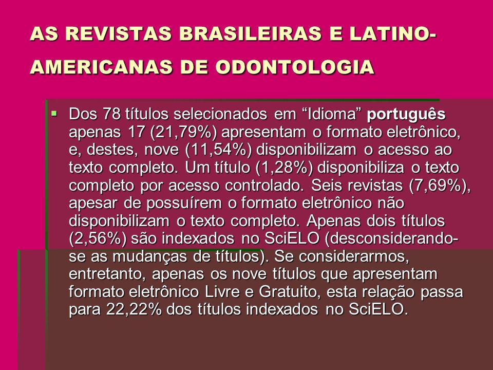AS REVISTAS BRASILEIRAS E LATINO-AMERICANAS DE ODONTOLOGIA