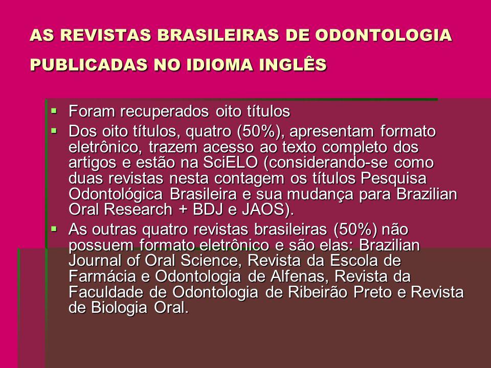 AS REVISTAS BRASILEIRAS DE ODONTOLOGIA PUBLICADAS NO IDIOMA INGLÊS
