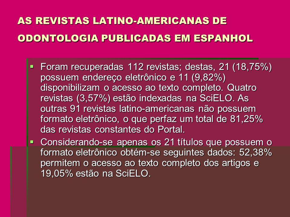 AS REVISTAS LATINO-AMERICANAS DE ODONTOLOGIA PUBLICADAS EM ESPANHOL