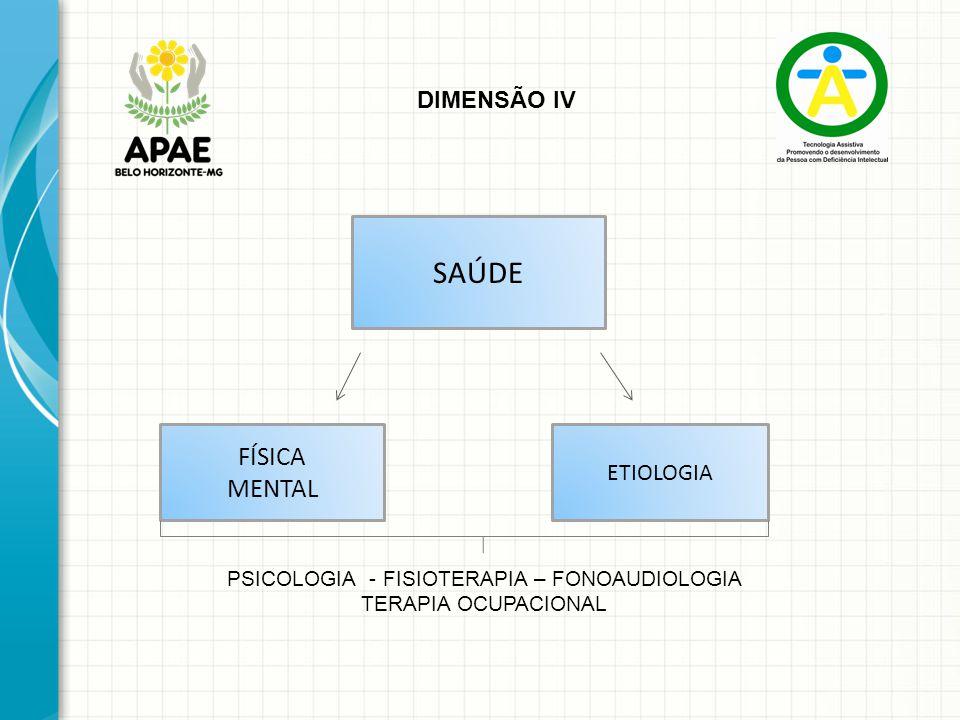 PSICOLOGIA - FISIOTERAPIA – FONOAUDIOLOGIA TERAPIA OCUPACIONAL