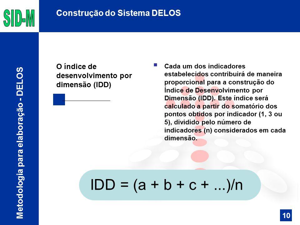 IDD = (a + b + c + ...)/n Construção do Sistema DELOS