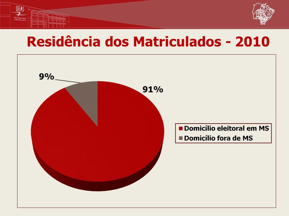 Residência dos Matriculados - 2010