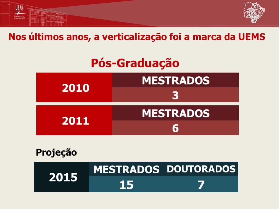 Pós-Graduação 15 7 MESTRADOS 3 MESTRADOS 6 MESTRADOS DOUTORADOS