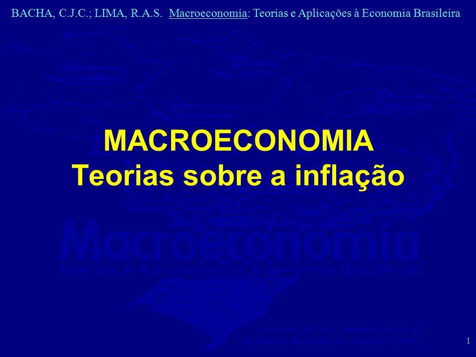 MACROECONOMIA Teorias sobre a inflação