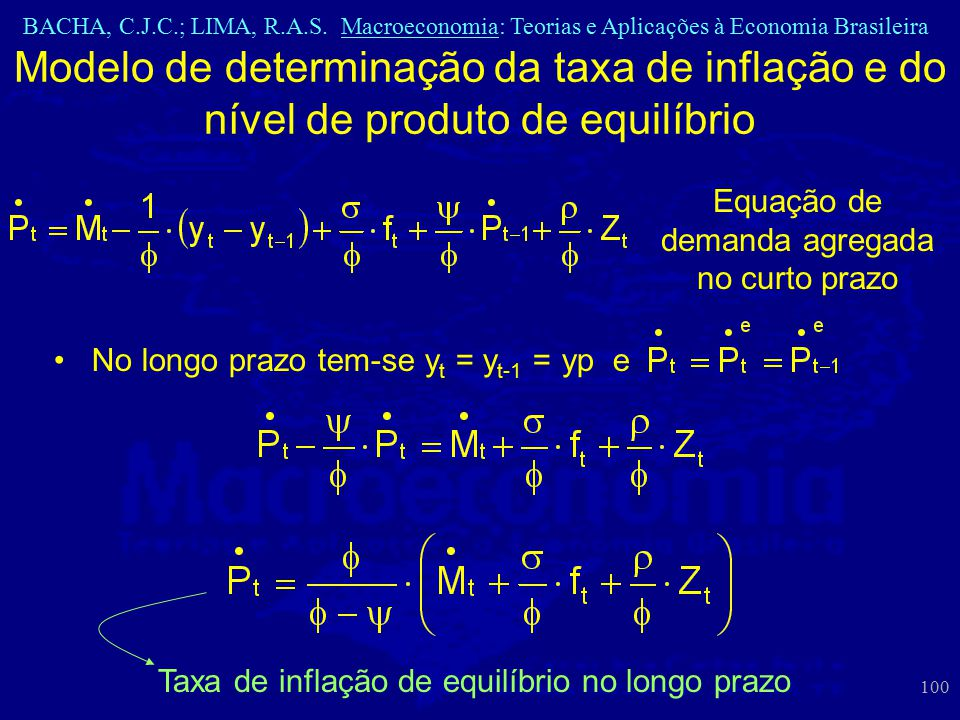 Equação de demanda agregada no curto prazo
