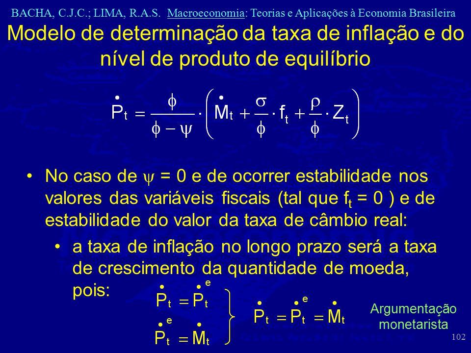 Argumentação monetarista