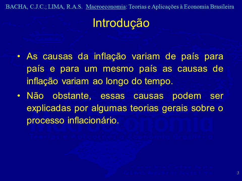 Introdução As causas da inflação variam de país para país e para um mesmo país as causas de inflação variam ao longo do tempo.