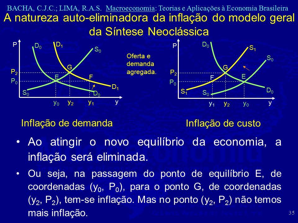 Ao atingir o novo equilíbrio da economia, a inflação será eliminada.