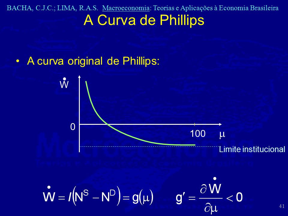 A Curva de Phillips A curva original de Phillips: 100 m  W