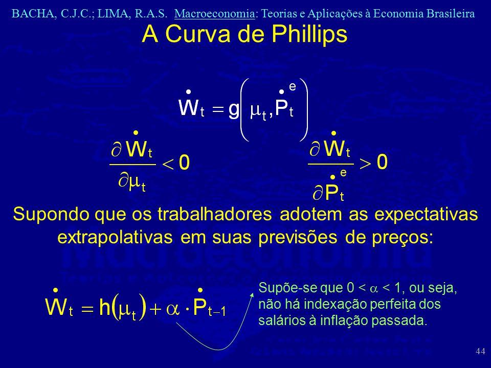 A Curva de Phillips Supondo que os trabalhadores adotem as expectativas extrapolativas em suas previsões de preços: