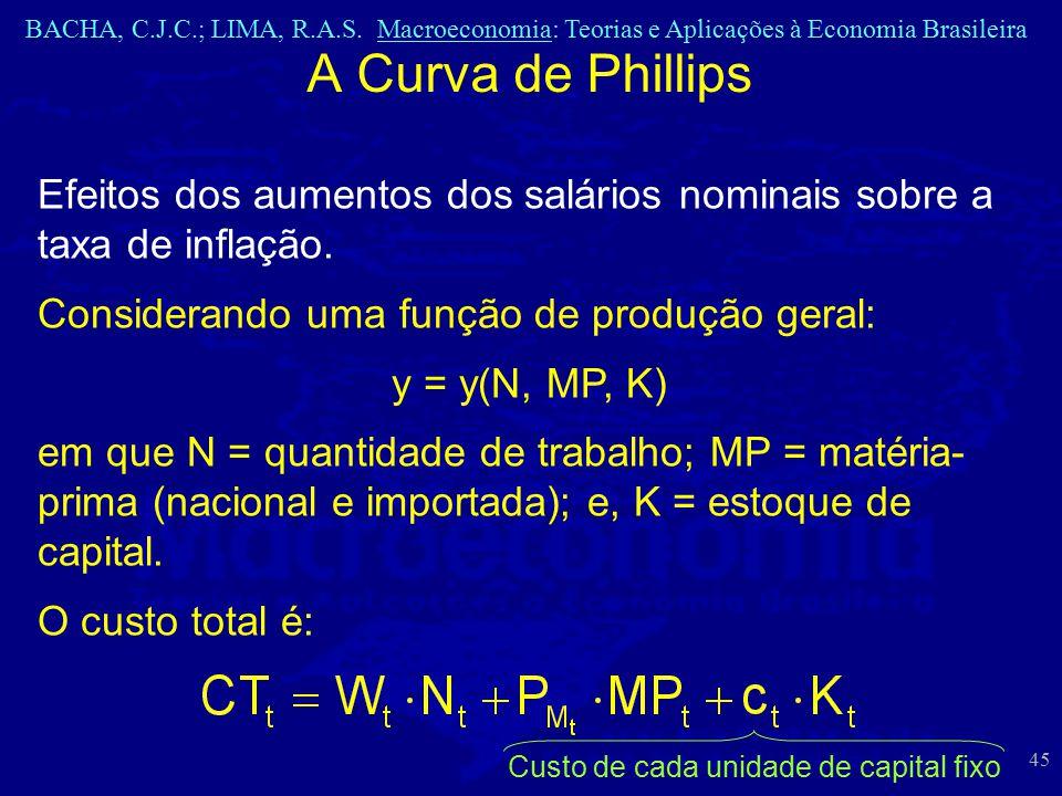 A Curva de Phillips Efeitos dos aumentos dos salários nominais sobre a taxa de inflação. Considerando uma função de produção geral: