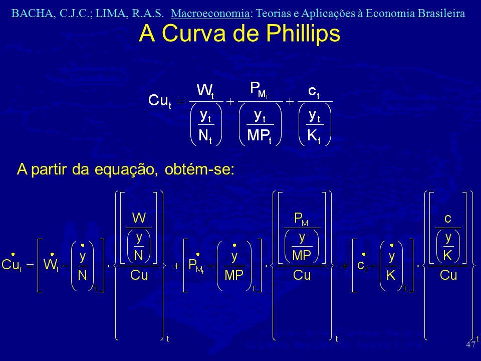 A Curva de Phillips A partir da equação, obtém-se: