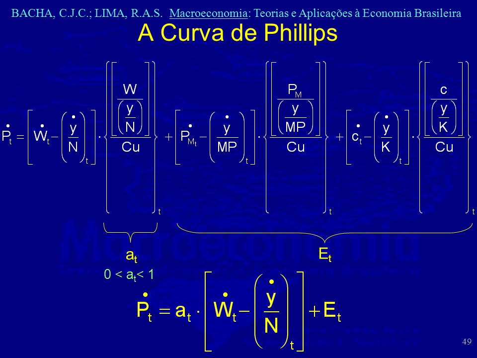 A Curva de Phillips at Et 0 < at< 1