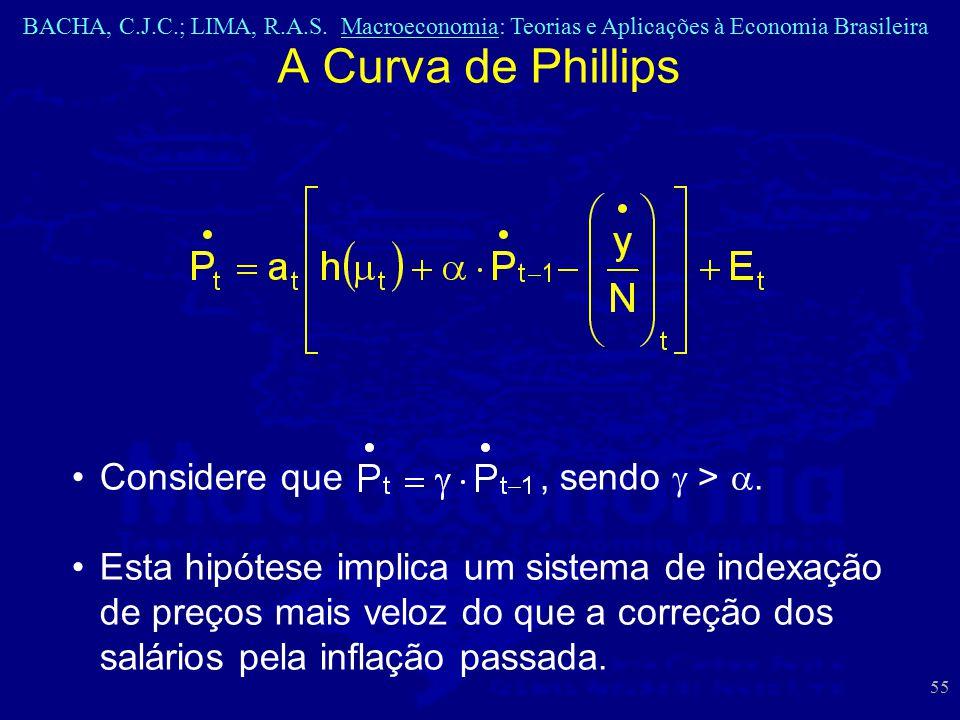 A Curva de Phillips Considere que , sendo  > .