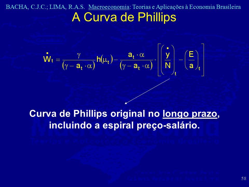 A Curva de Phillips Curva de Phillips original no longo prazo, incluindo a espiral preço-salário.