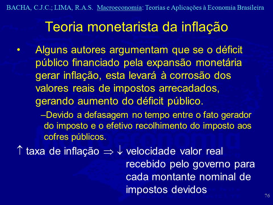 Teoria monetarista da inflação