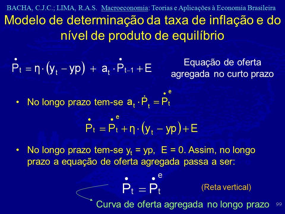 Equação de oferta agregada no curto prazo