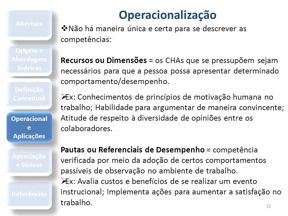Origem e Abordagens Teóricas Operacional e Aplicações