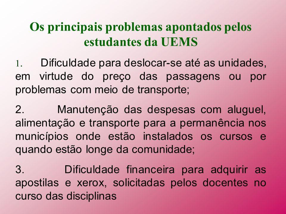 Os principais problemas apontados pelos estudantes da UEMS