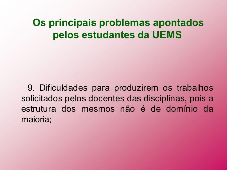 :Os principais problemas apontados pelos estudantes da UEMS