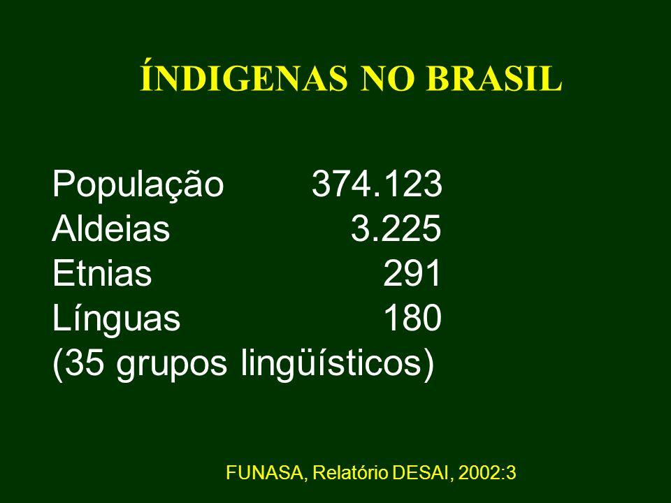 (35 grupos lingüísticos)