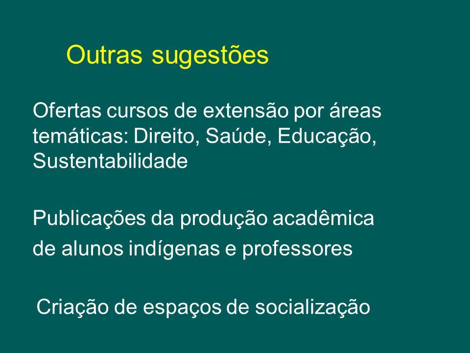 Outras sugestões Ofertas cursos de extensão por áreas temáticas: Direito, Saúde, Educação, Sustentabilidade.