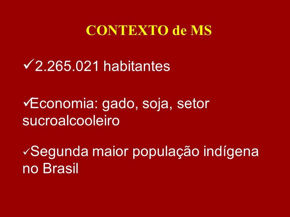 2.265.021 habitantes CONTEXTO de MS