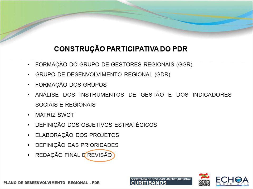 CONSTRUÇÃO PARTICIPATIVA DO PDR