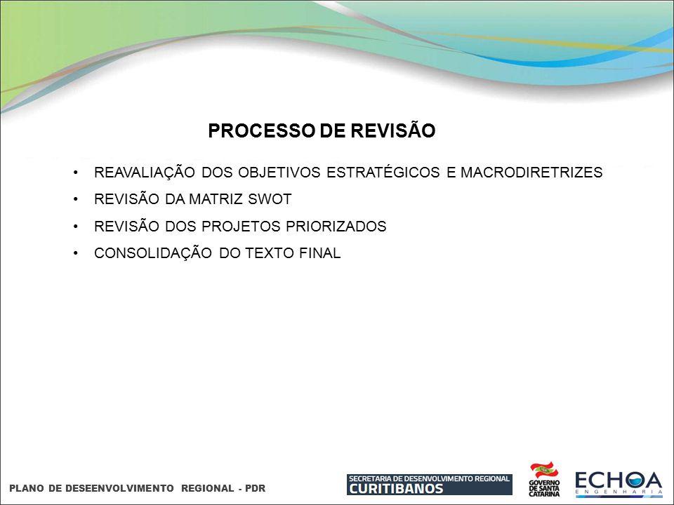PROCESSO DE REVISÃO REAVALIAÇÃO DOS OBJETIVOS ESTRATÉGICOS E MACRODIRETRIZES. REVISÃO DA MATRIZ SWOT.