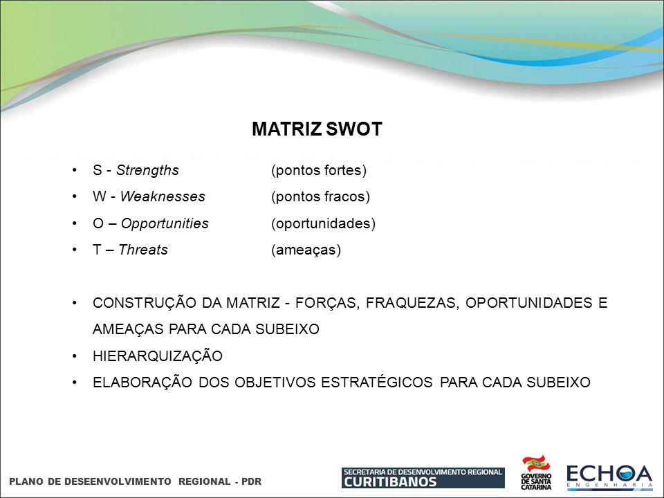 MATRIZ SWOT S - Strengths (pontos fortes)