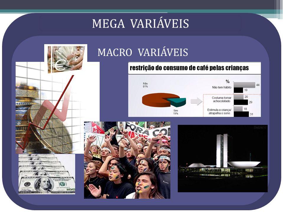 MEGA VARIÁVEIS MACRO VARIÁVEIS