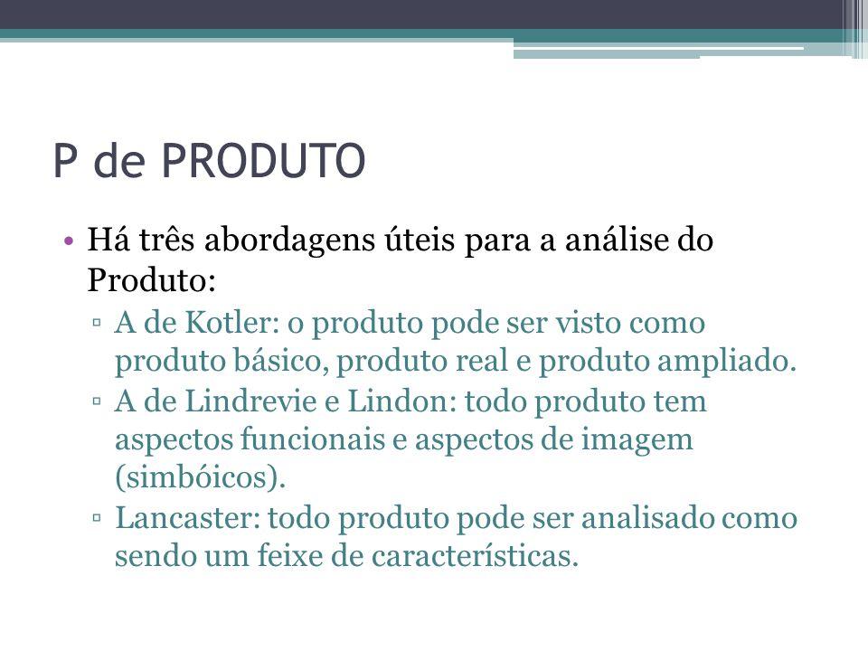 P de PRODUTO Há três abordagens úteis para a análise do Produto: