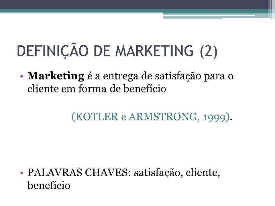 DEFINIÇÃO DE MARKETING (2)
