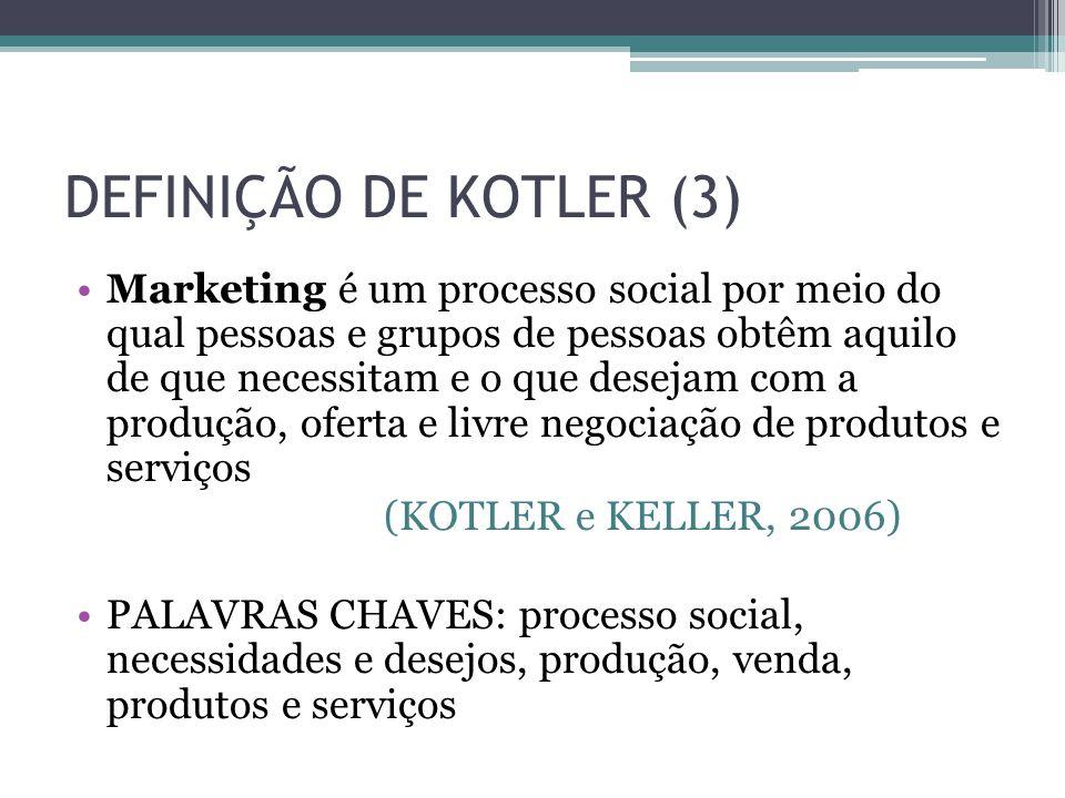 DEFINIÇÃO DE KOTLER (3)